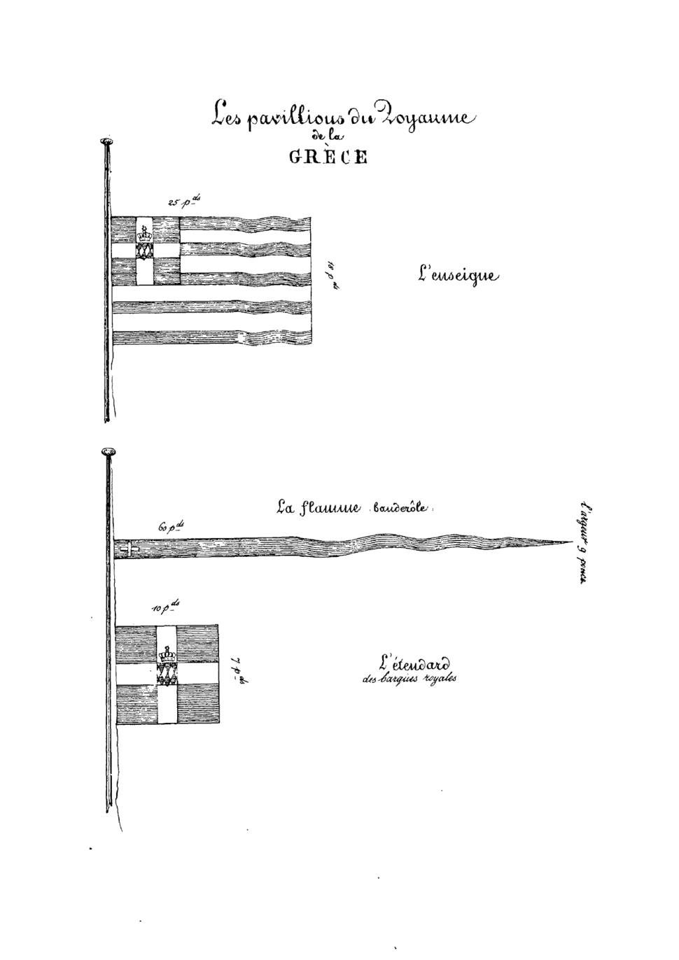 Specifications for the Flag of Greece (1833)