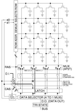 dynamic random access memory wikipedia rh en wikipedia org dram circuit design pdf dram circuit design fundamental and high-speed topics 2nd edition pdf