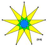 Star polygon 9 4