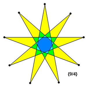 Density (polytope) - Image: Star polygon 9 4