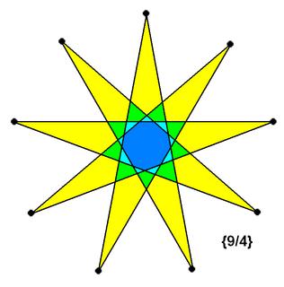 Density (polytope)
