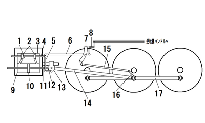 蒸気機関車の走り装置 ...: ja.wikipedia.org/wiki/蒸気機関車