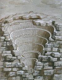 Carte de l'entrée et des neuf cercles de l'enfer. Illustration de Giovanni Stradano.