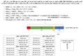 Subnetting example (13) -ar.png