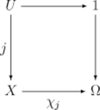 Subobject classifier - Image: Subobject Classifier 02