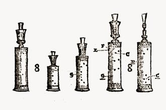 Rackett - Racketts, from Michael Praetorius' Syntagma Musicum Theatrum Instrumentorum seu Sciagraphia (1619)
