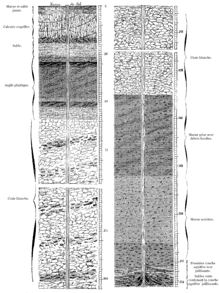 t4 d599 fig 389 forage da puits art sien de. Black Bedroom Furniture Sets. Home Design Ideas