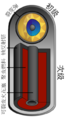 Teller-Ulam device 3D zh-hans.png