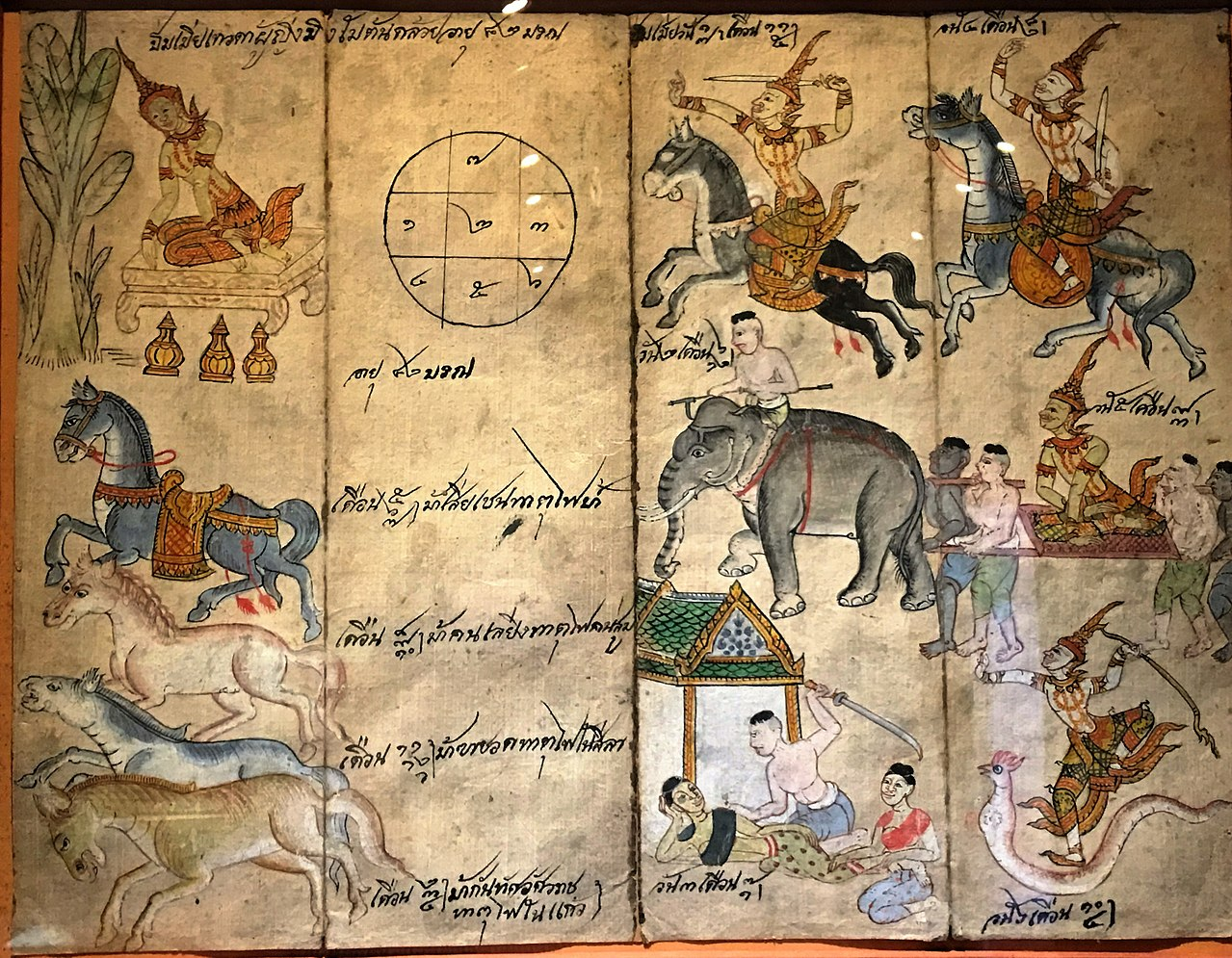 Astrology House Chart: Thai chinese astrology chart Jim Thompson Museum IMG 7225.jpg ,Chart