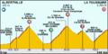 Tour de France 2012 - Etappe 11.png
