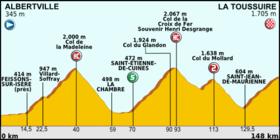 Image illustrative de l'article 11e étape du Tour de France 2012