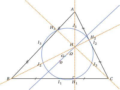 Cercle et droite d'Euler d'un triangle quelconque