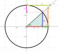 Trigonometric functions 1.png