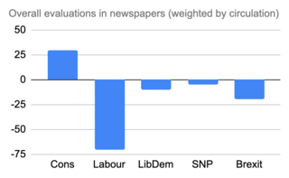 Political betting odds ukip wiki points in betting