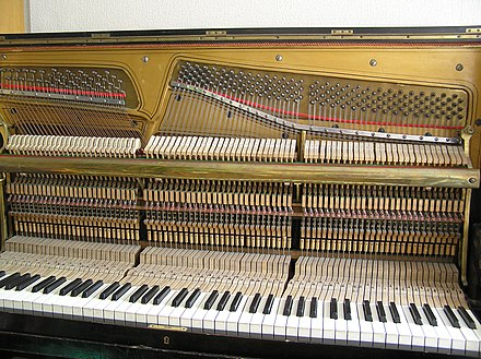 The mechanism and strings in upright pianos are perpendicular to the keys. The cover for the strings is removed for this photo. Upright piano inside.jpg