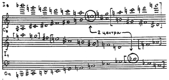 Webern Symphony Ex16.png