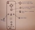 Wii Remote Controls.png