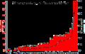 WindenergieleistungCH 1990-2010.png