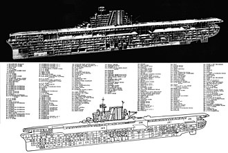 Yorktown-class aircraft carrier - Image: Yorktown class carrier technical drawing 1953