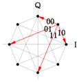 Π-by-4-QPSK 1.png