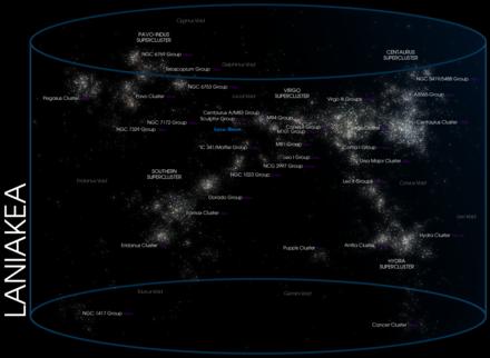 virgo supercluster vs laniakea supercluster - HD1200×878
