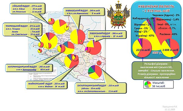 Населення Кубанської області за рідною мовою 13958f6eadc45