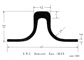 William Henry Barlow - Cross section of Barlow rail