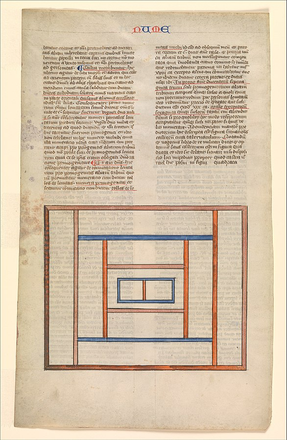 Arrangement of the Levite Camps around the Tabernacle, one of six illustrated leaves from the Postilla Litteralis (Literal Commentary) of Nicholas of Lyra