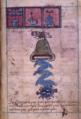Aubin Codex Folio 19.png
