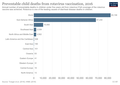 Avertable-deaths-from-rotavirus-with-full-vaccine-coverage.png