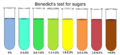 Benedict's test for Sugars.png