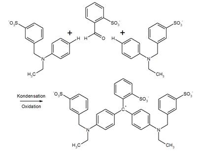 Synthese von Brillantblau FCF