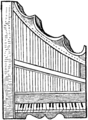 Britannica Pianoforte Virdung Clavicytherium.png