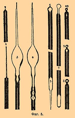 Brockhaus and Efron Encyclopedic Dictionary b65_004-1.jpg