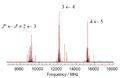 CF3I spectrum2.png