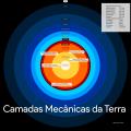 Camadas Mecânicas da Terra (não está à escala).png