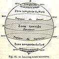 Cinq-zones-terrestres.JPG