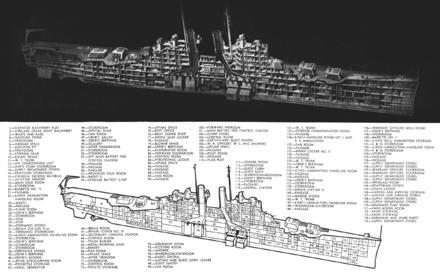 Cleveland-Klasse – Wikipedia