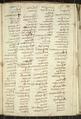 Codex trivulzianus Image 108.png