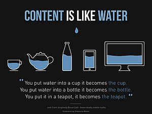 Responsive web design - Content is like water, a saying that illustrates the principles of RWD
