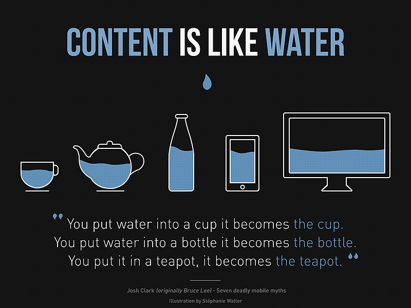 File:Content-is-like-water-1980.jpg