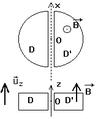 Cyclotron - vues de dessus et de face.png