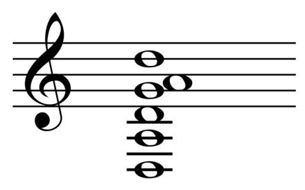 List of guitar tunings - Wikiwand