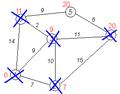 Dijkstra graph13.PNG