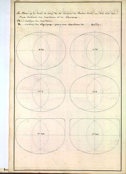 File dimensions de cuisines de vaisseau de 1600 hommes for Cuisine xviiie siecle