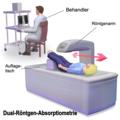 Dual-Röntgen-Absorptiometrie.png