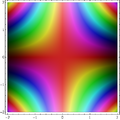 Exp(-z^2).png