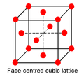 Face Centred Cubic Lattice Correct Version.png
