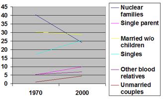 Average Joe - Image: Families US Historical