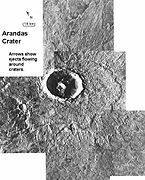 Arandas crater may be on top of large quantities of water ice, which melted when the impact occurred leaving a mud-like ejecta. (Mare Acidalium quadrangle)